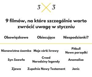 3-x-3-styczeń