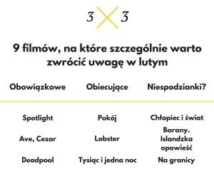3x3 - luty