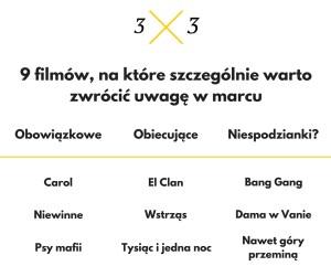 3x3 Marzec
